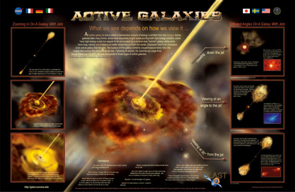 Active Galaxy Poster